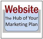 Website Hub of Marketing Plan
